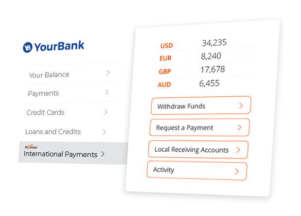 Enrich your banking platform with cross border payments